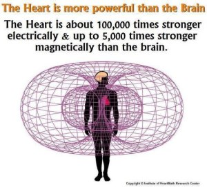 HeartMath Energy